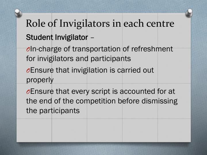 Role of Invigilators in each centre
