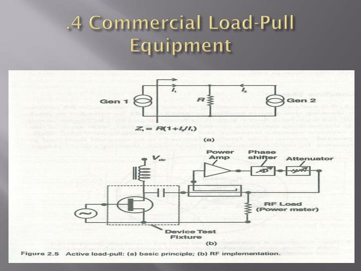 .4 Commercial Load-Pull Equipment