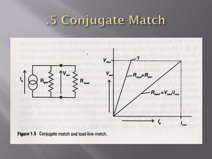 .5 Conjugate Match