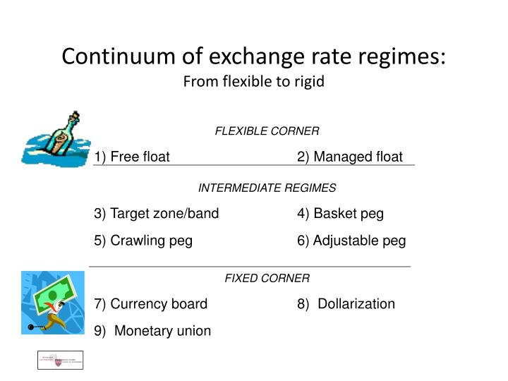 Continuum of exchange rate regimes from flexible to rigid