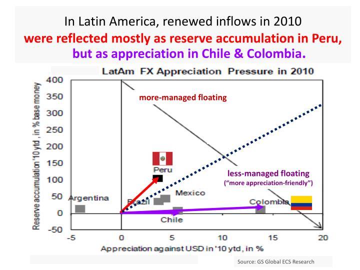 In Latin America, renewed inflows in 2010