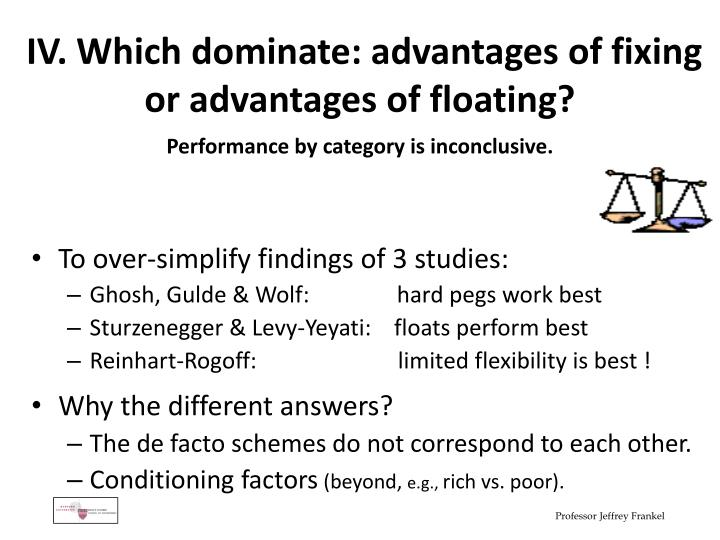 IV. Which dominate: advantages of fixing or advantages of floating?