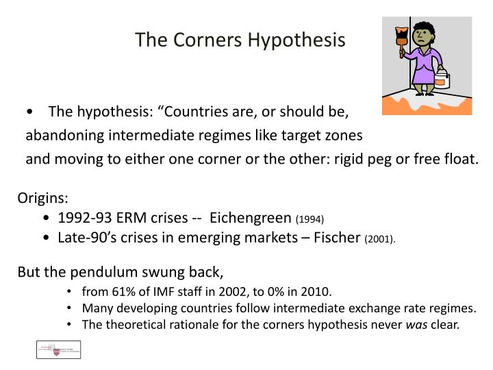 The Corners Hypothesis