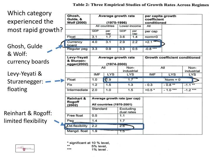 Which category experienced the most rapid growth?