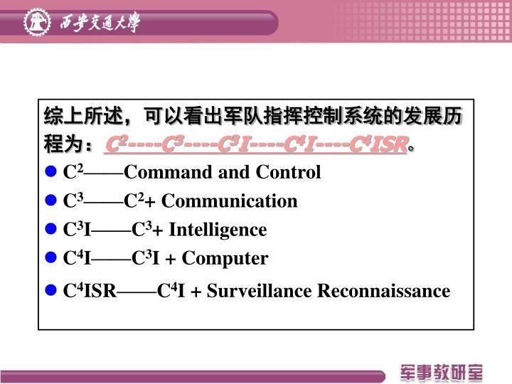 综上所述,可以看出军队指挥控制系统的发展历
