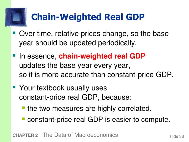 Chain-Weighted Real GDP