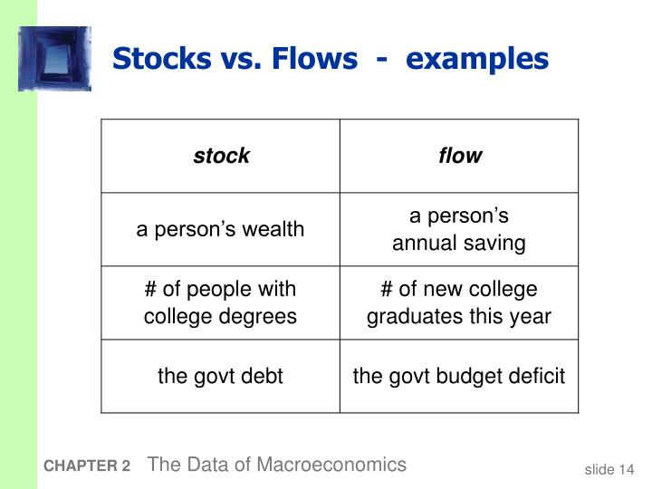 Stocks vs. Flows  -  examples