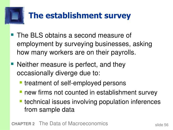The establishment survey