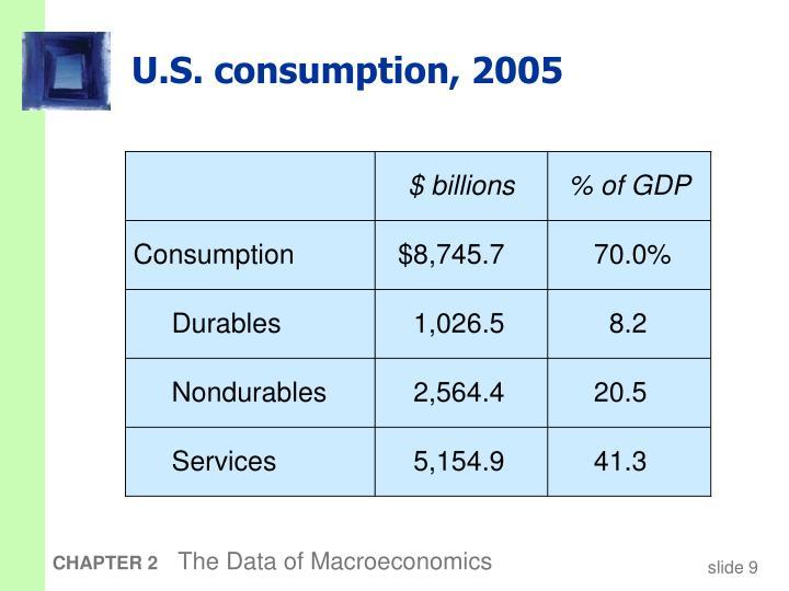 U.S. consumption, 2005