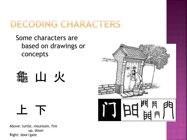Decoding Characters