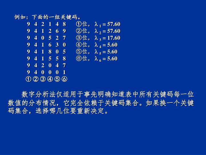 例如:下面的一组关键码。