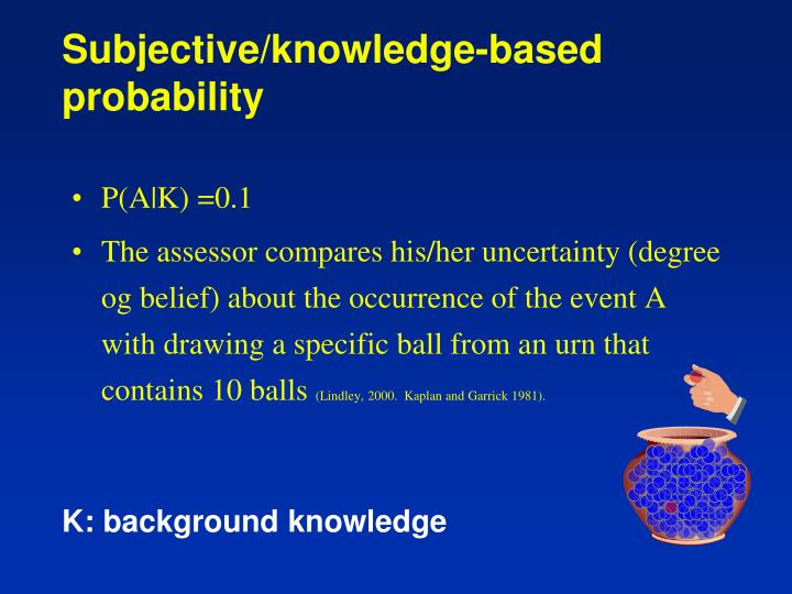 Subjective/knowledge-based probability