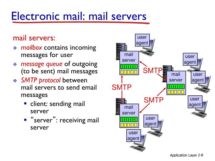 mail servers: