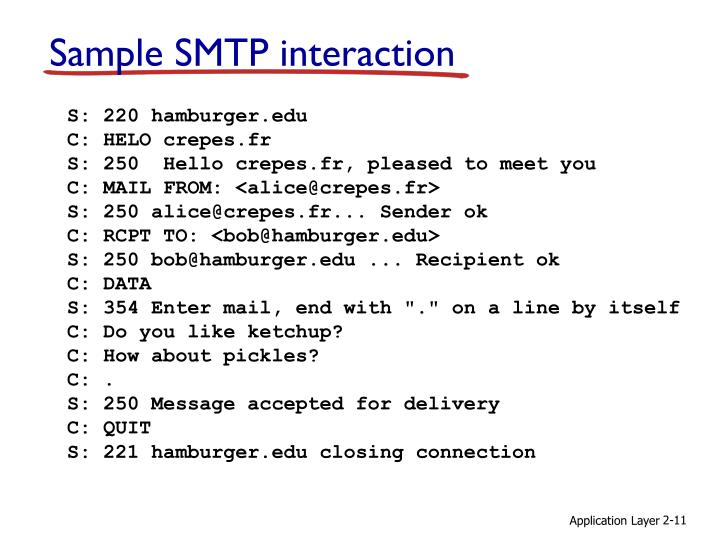 Sample SMTP interaction