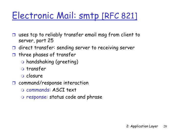 uses tcp to reliably transfer email msg from client to server, port 25