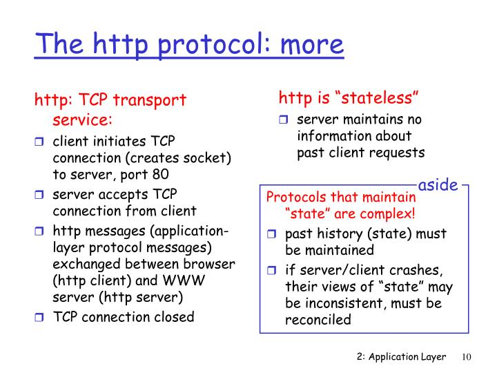 http: TCP transport service: