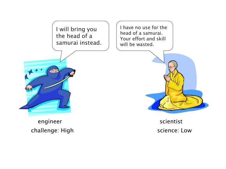 challenge: High