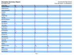 percentage of discipline referrals