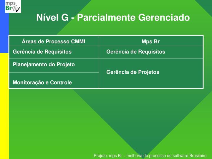 Áreas de Processo CMMI