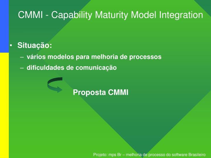 CMMI - Capability Maturity Model Integration