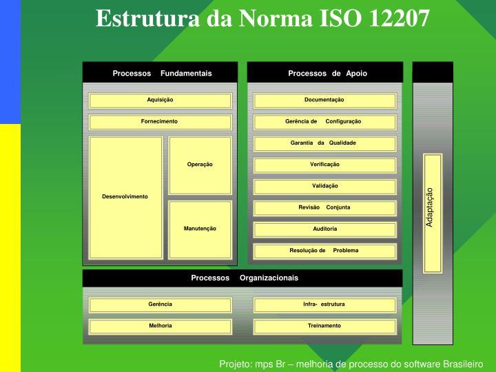Estrutura da Norma ISO 12207