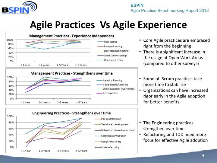 Agile Practices  Vs Agile Experience