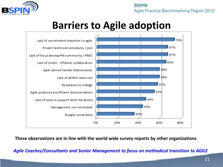 Barriers to Agile adoption
