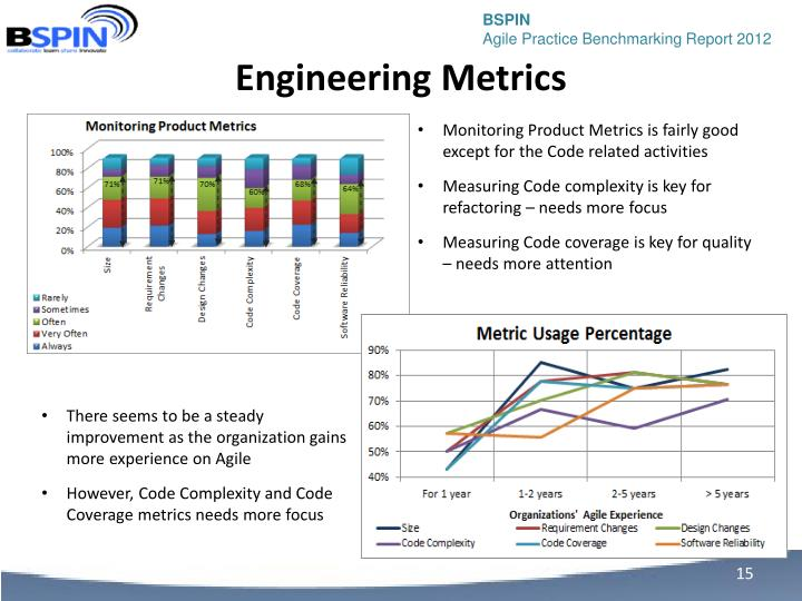 Engineering Metrics