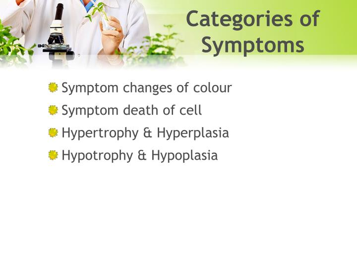 Categories of Symptoms