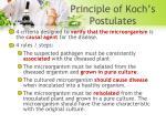 principle of koch s postulates