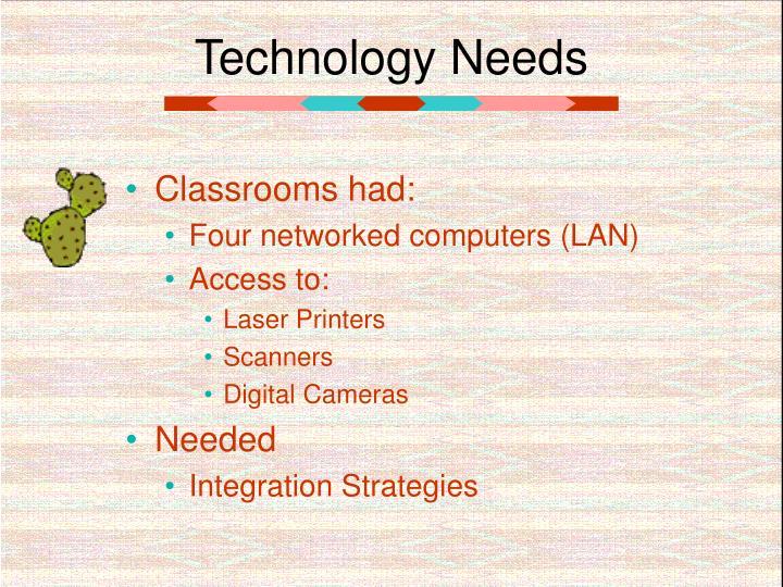 Classrooms had: