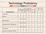 technology proficiency