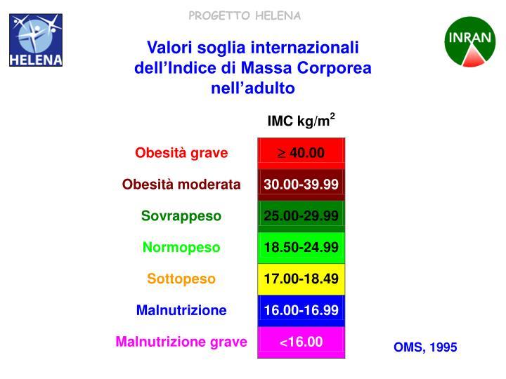 Valori soglia internazionali dell'Indice di Massa Corporea nell'adulto