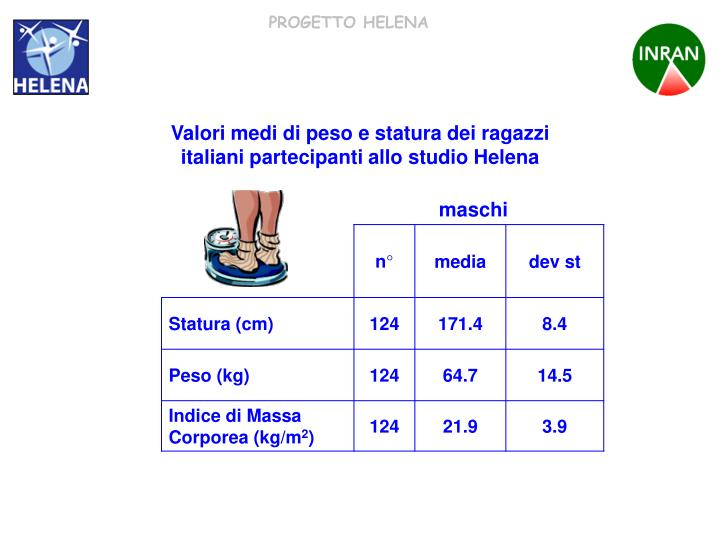Valori medi di peso e statura dei ragazzi italiani partecipanti allo studio Helena