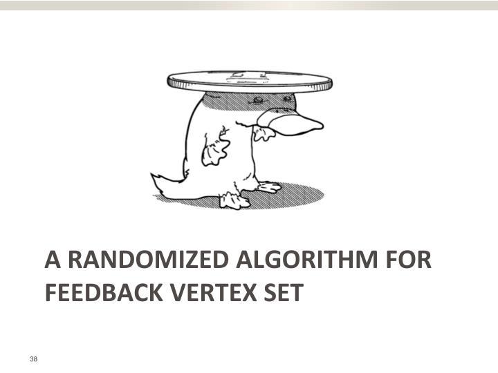 A randomized algorithm for feedback vertex set