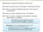 reduction rules for feedback vertex set