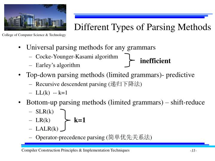 Different Types of Parsing Methods