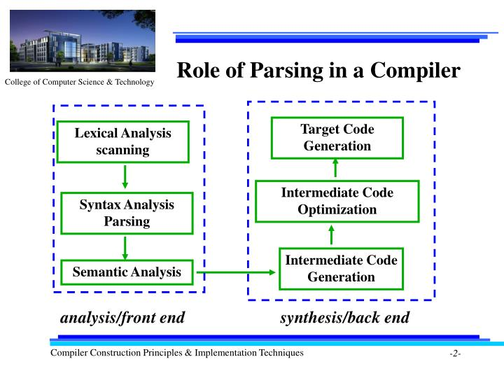 Role of parsing in a compiler