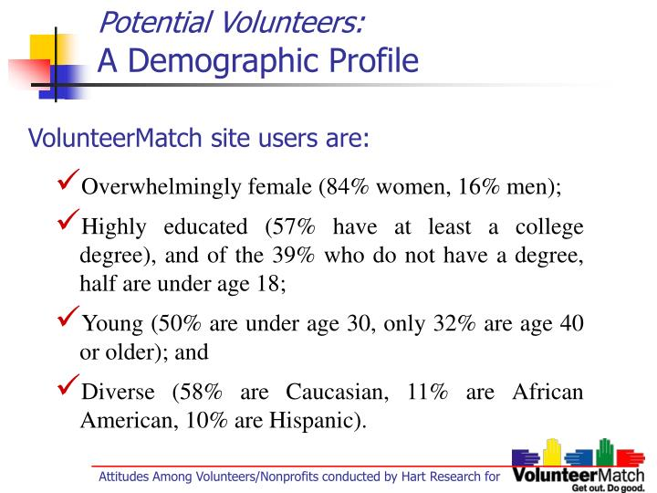 Potential volunteers a demographic profile