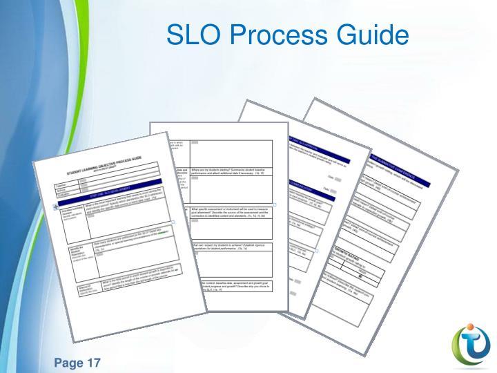 SLO Process Guide