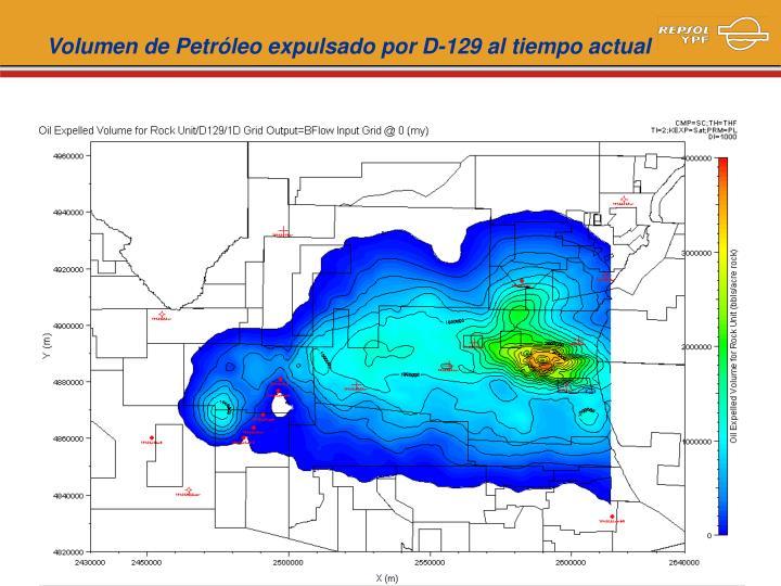 Volumen de Petróleo expulsado por D-129 al tiempo actual