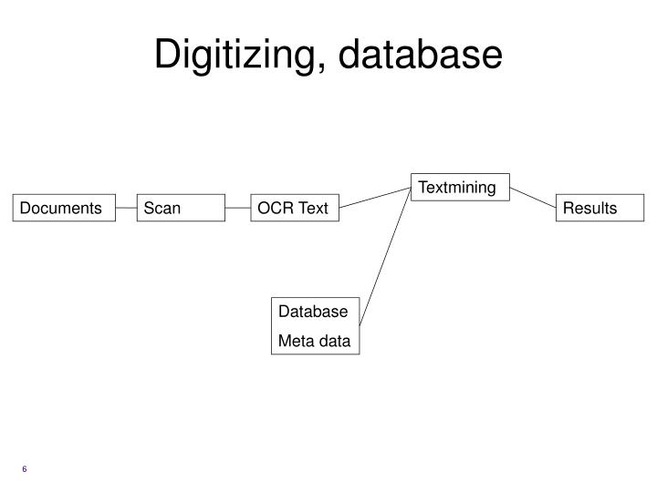 Digitizing, database