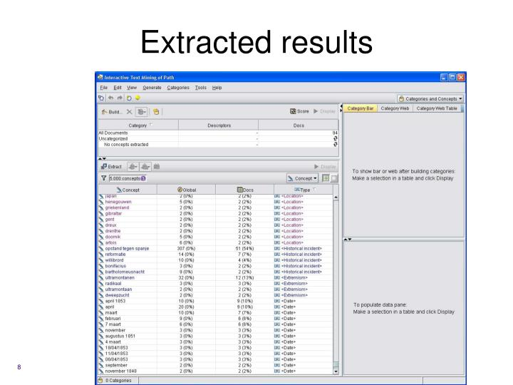 Extracted results