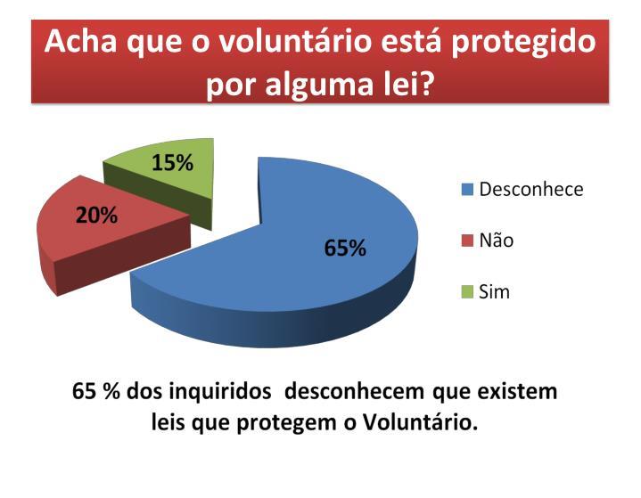 Acha que o voluntário está protegido por alguma lei?