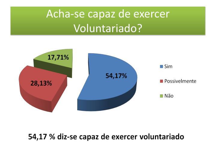 Acha-se capaz de exercer Voluntariado?