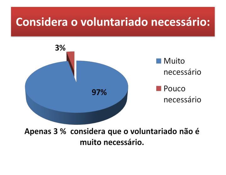 Considera o voluntariado necessário: