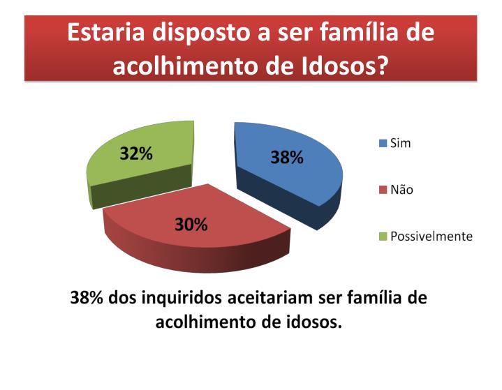 Estaria disposto a ser família de acolhimento de Idosos?