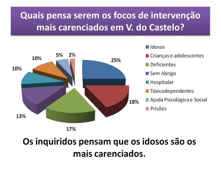 Quais pensa serem os focos de intervenção mais carenciados em V. do Castelo?
