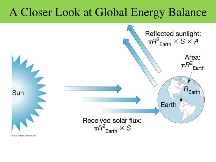 A Closer Look at Global Energy Balance