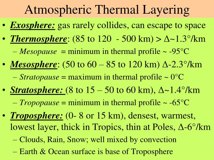 Atmospheric Thermal Layering